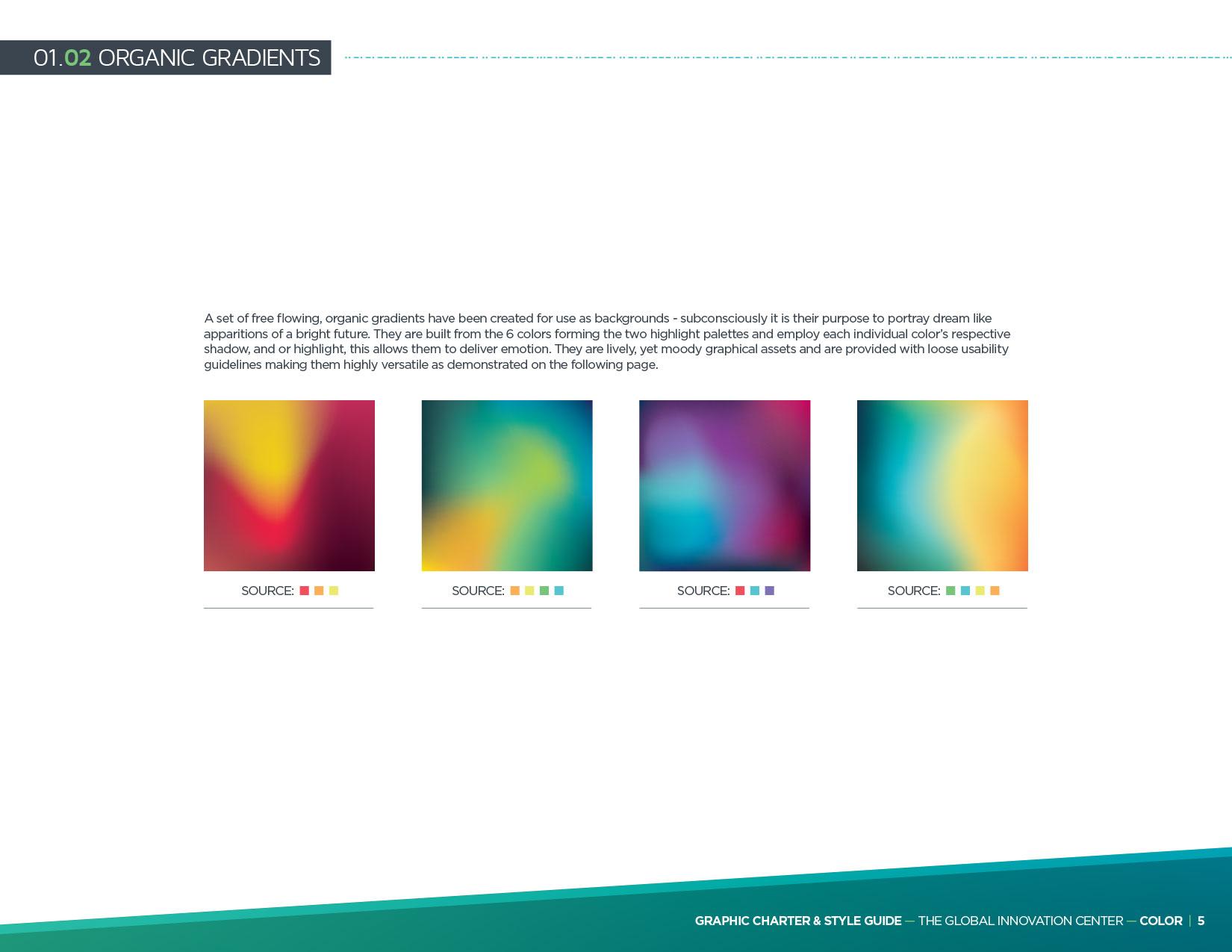 GIPC Style Guide 5